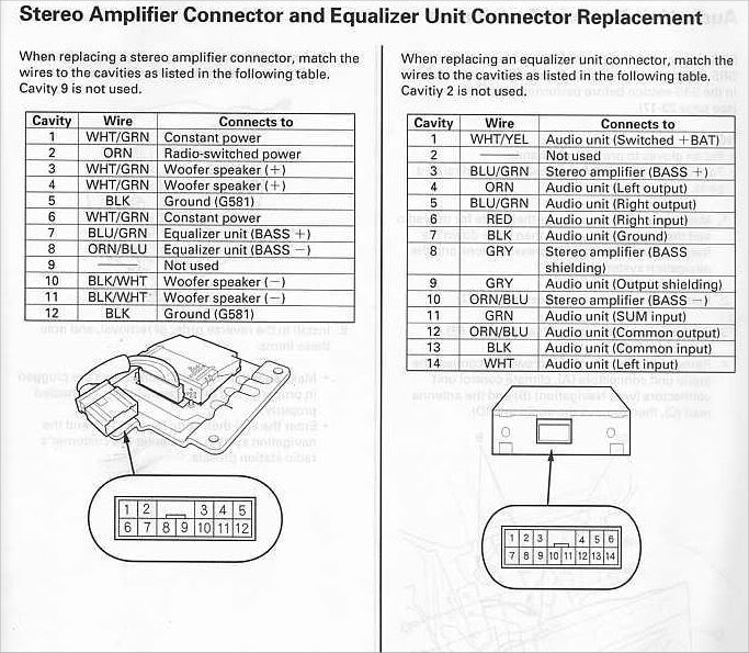 2004 Acura Tl Amp Wiring Diagram from static-cdn.imageservice.cloud