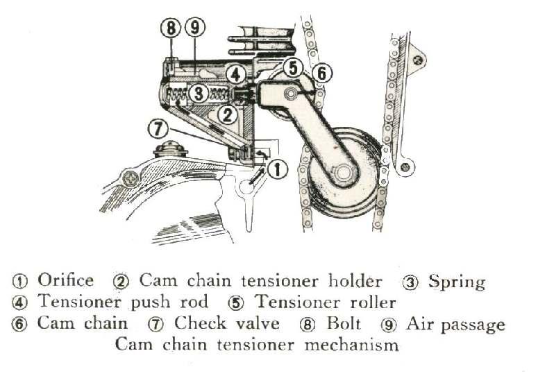 Sl70 Wiring Diagram