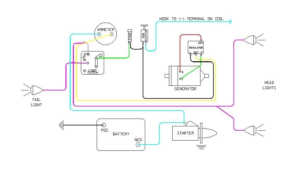 Surprising Wiring Diagram Ih 606 1 Wiring Diagram Source Wiring Cloud Biosomenaidewilluminateatxorg