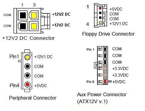 [DIAGRAM_5LK]  WA_0855] Wiring Diagram Further Floppy Drive Connector Pins On Download  Diagram | Wiring Diagram Further Floppy Drive Connector Pins On |  | Kargi Eatte Hisre Hendil Mohammedshrine Librar Wiring 101