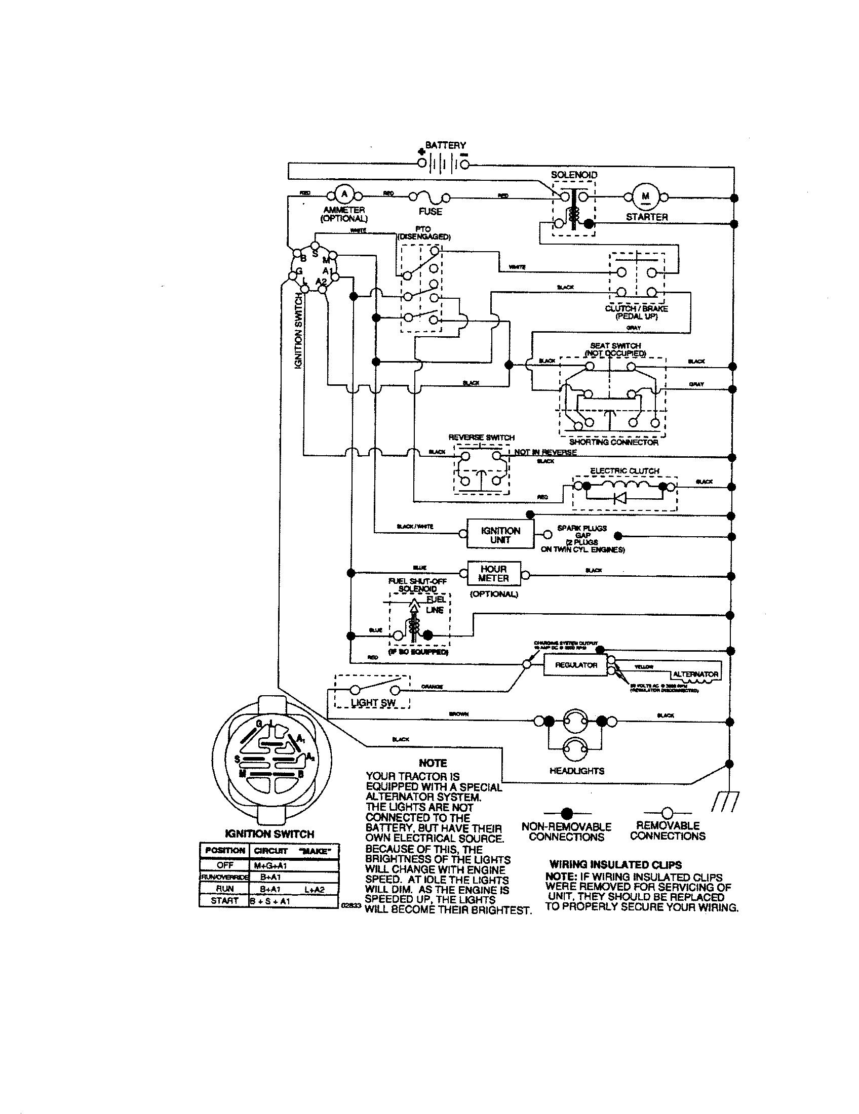 toro lawn mower wiring diagram toro mower wiring diagram wiring diagram data  toro mower wiring diagram wiring