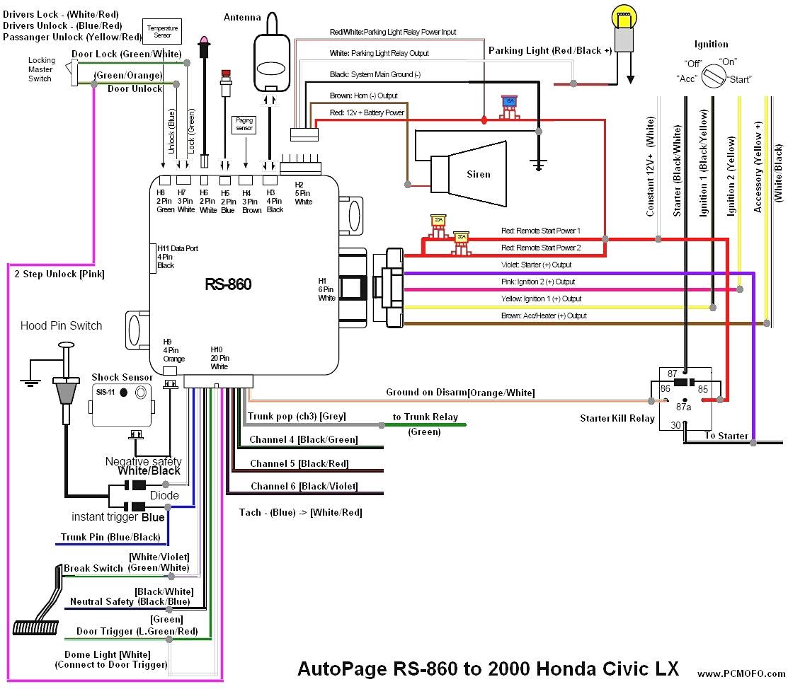 Alarm Immobilizer Wiring Diagram