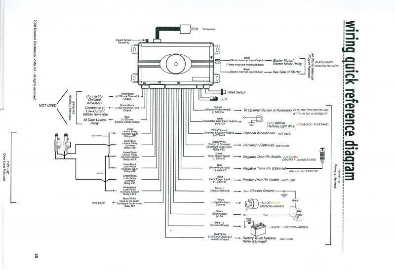 Ho 1731 Diagram As Well Python Remote Start Wiring Diagram On Dball Wiring Download Diagram