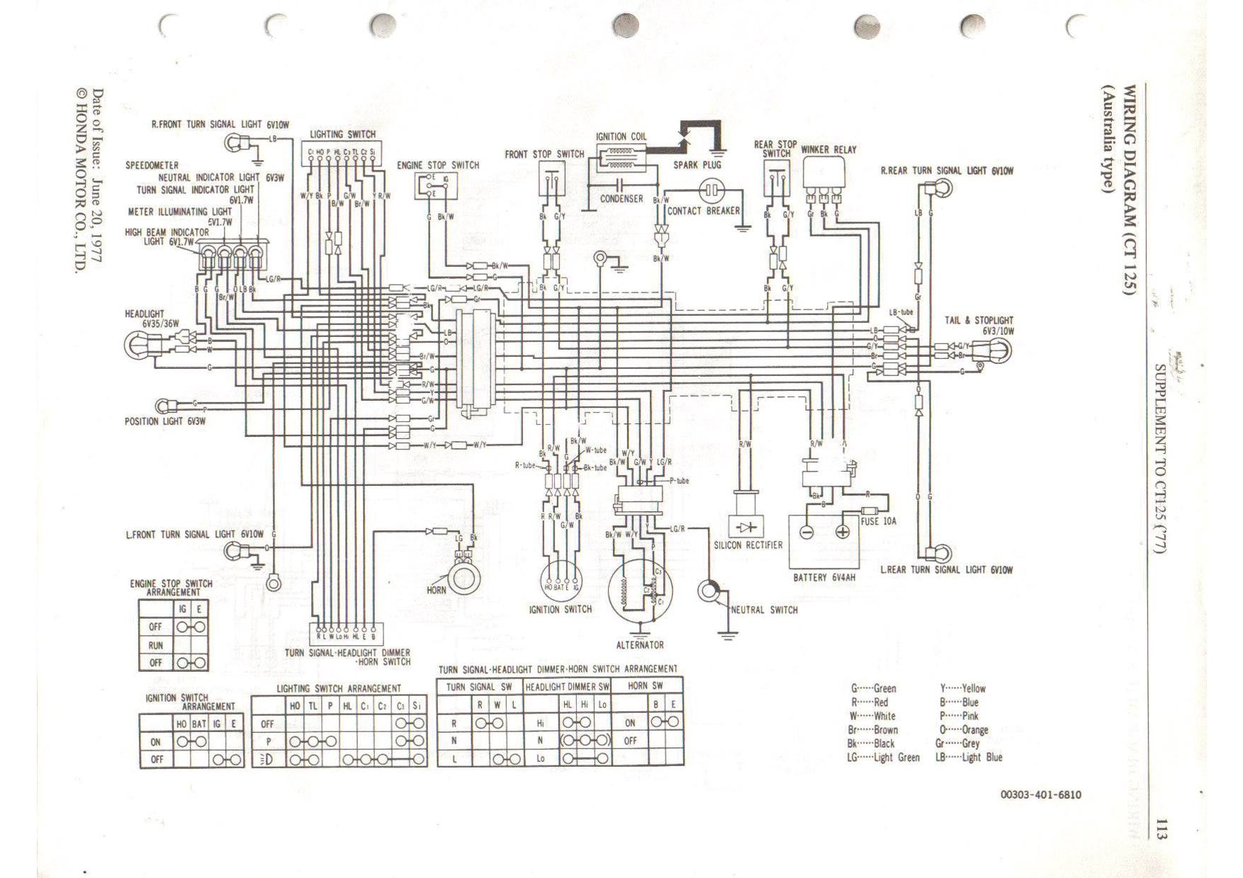 1980 Kz1000 Ltd Wiring Diagram