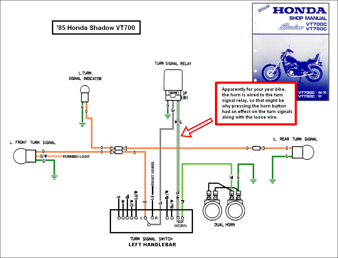 SD_8369] Honda Shadow 750 Wiring Diagram Manual Engine Schematics And Wiring  Free DiagramImpa Props Redne Socad Cajos Inrebe Proe Numdin Hete Neph Sarc Bedr Cette  Mohammedshrine Librar Wiring 101