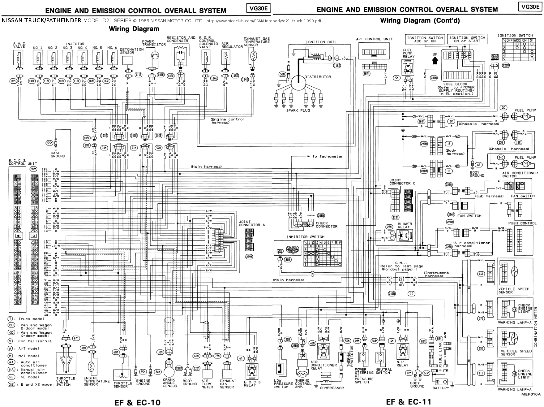 1990 nissan pickup wiring diagram - wiring diagram system good-locate-a -  good-locate-a.ediliadesign.it  ediliadesign.it