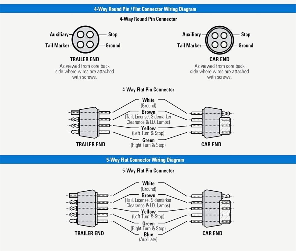 Trailer Light Wiring Diagram 4 Way from static-cdn.imageservice.cloud