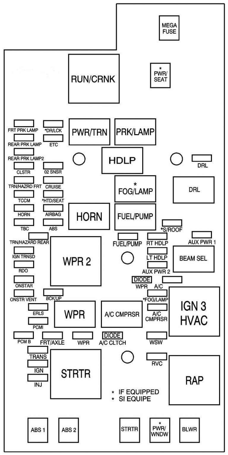 so_2327] pt cruiser fuse box diagram  www mohammedshrine librar wiring 101