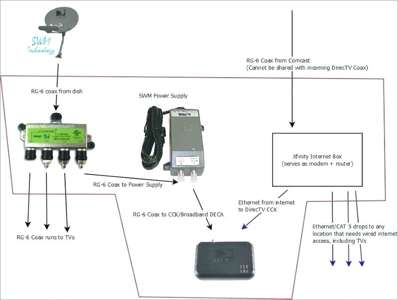 dt_9213] wiring diagram for swm download diagram  eopsy scoba mohammedshrine librar wiring 101