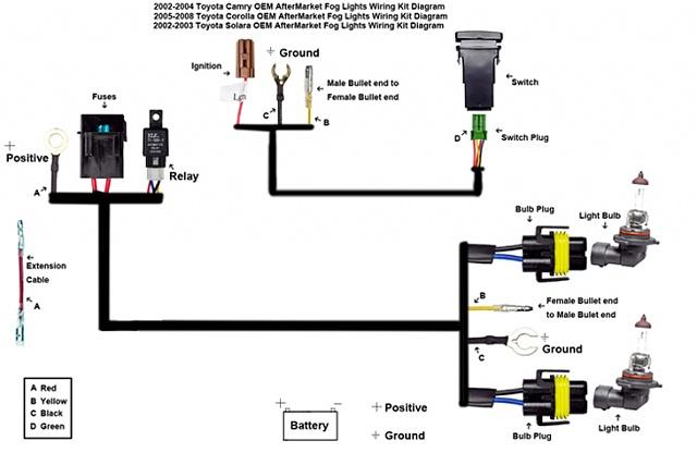 Acura Fog Lights Wiring Diagram -1994 Cadillac Deville Starter Wiring  Diagram | Begeboy Wiring Diagram Source | Acura Fog Lights Wiring Diagram |  | Begeboy Wiring Diagram Source