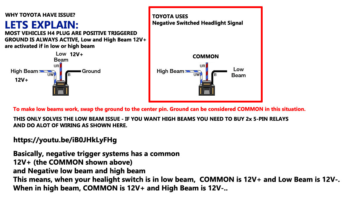 Magnificent Emg Hz Wiring Diagram Color Wtf Emg Hz Added Photo And Details Of Wiring Cloud Grayisramohammedshrineorg