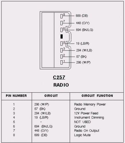 2002 Lincoln Town Car Radio Wiring Diagram General Wiring Diagram Present Present Justrollingwith It