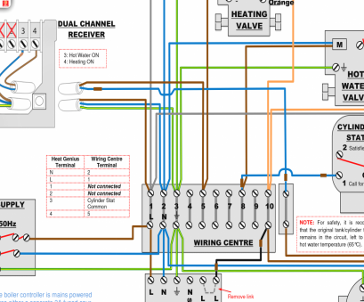[SCHEMATICS_4UK]  TH_7476] Thermostat Wiring Diagram Besides Boiler Thermostat Wiring Diagram  Download Diagram | Zone Valves Wiring Diagram For Nest |  | Olyti Clesi Eatte Synk Dict Amenti Para Sianu Verr Verr Acion Inoma Ultr  Xeira Mohammedshrine Librar Wiring 101