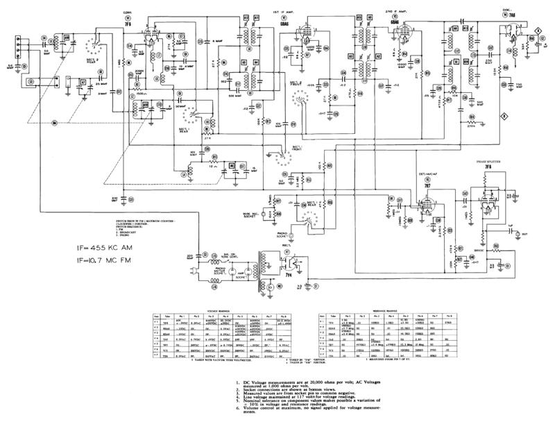 [SCHEMATICS_4JK]  EO_8517] Vintage Silvertone Console Wiring Diagram Schematic Wiring | Vintage Silvertone Console Wiring Diagram |  | Aeocy Heli Pelap Elec Mohammedshrine Librar Wiring 101
