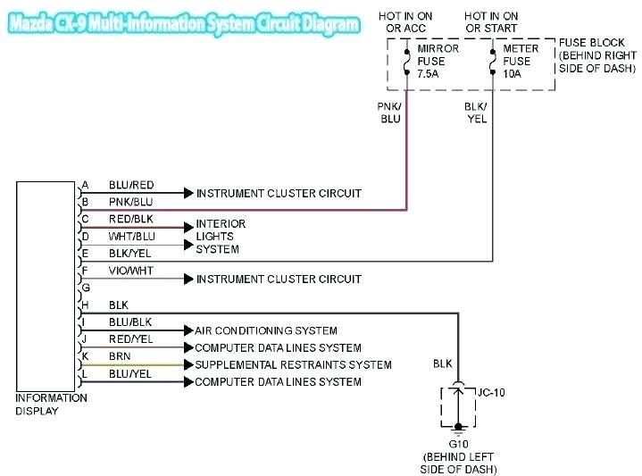 Mazda Bravo Stereo Wiring Diagram