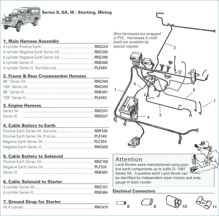 Land Rover Series 3 Petrol Wiring Diagram