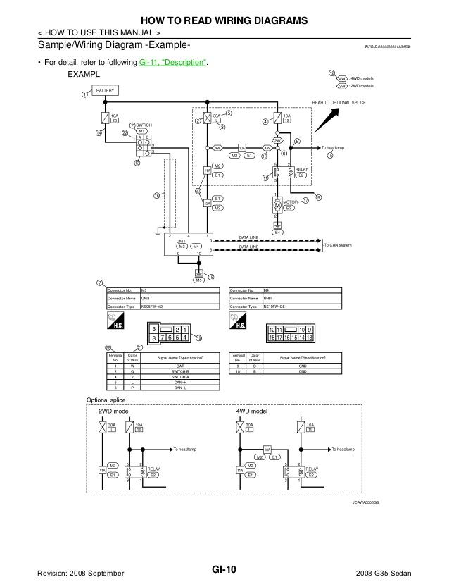 2005 Infiniti G35 Horn Wiring Diagram