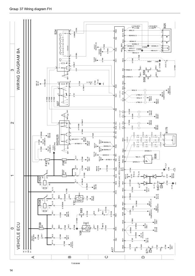 Volvo 440 Wiring Diagram Wiring Diagram Schema Trite Track A Trite Track A Atmosphereconcept It