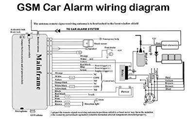 Wondrous Car Alarm Wiring Diagram Meriva General Wiring Diagram Data Wiring Cloud Itislusmarecoveryedborg