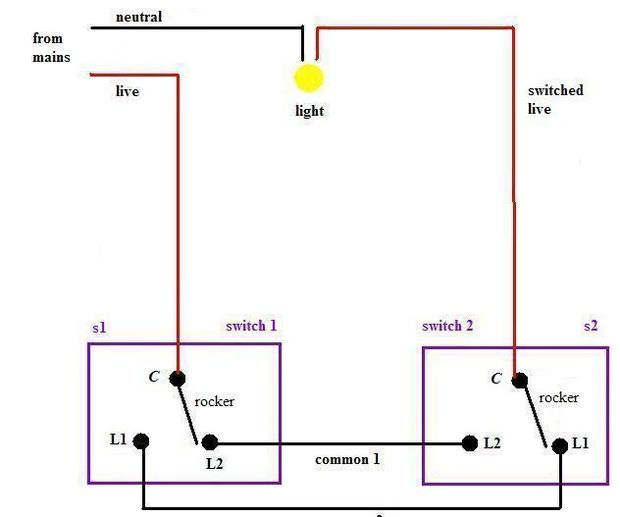 Sensational From An Existing Two Way Switch To A Three Way Switch 3 Steps Wiring Cloud Picalendutblikvittorg