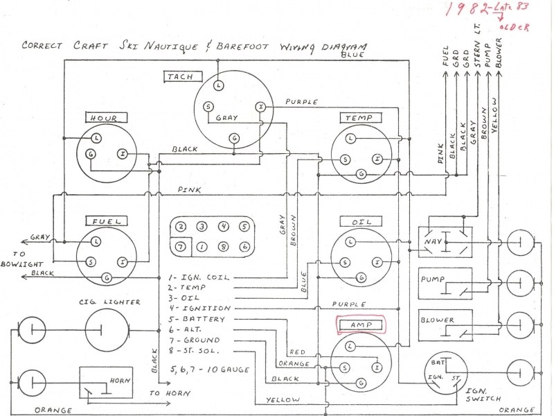 [DIAGRAM_1CA]  LO_3784] Wiring Diagram For G3 Boats Download Diagram | Larson Boat Wiring Diagram |  | Monoc Majo Umize Penghe Isra Mohammedshrine Librar Wiring 101