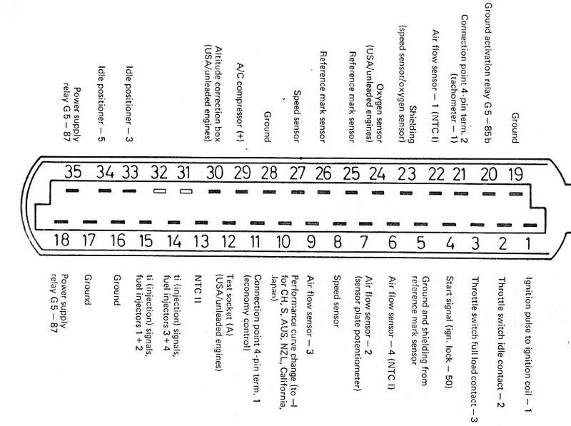 porsche 944 radio wiring diagram wc 9116  porsche 944 engine wiring diagram free diagram  porsche 944 engine wiring diagram free