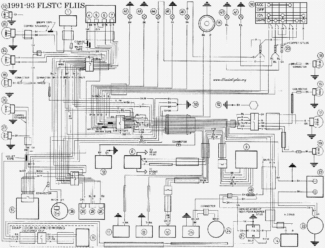 XB_2754] 2008 Sportster Wiring Diagram On Harley Wiring Diagram 2006 Fatboy  Free DiagramNful Gue45 Mohammedshrine Librar Wiring 101