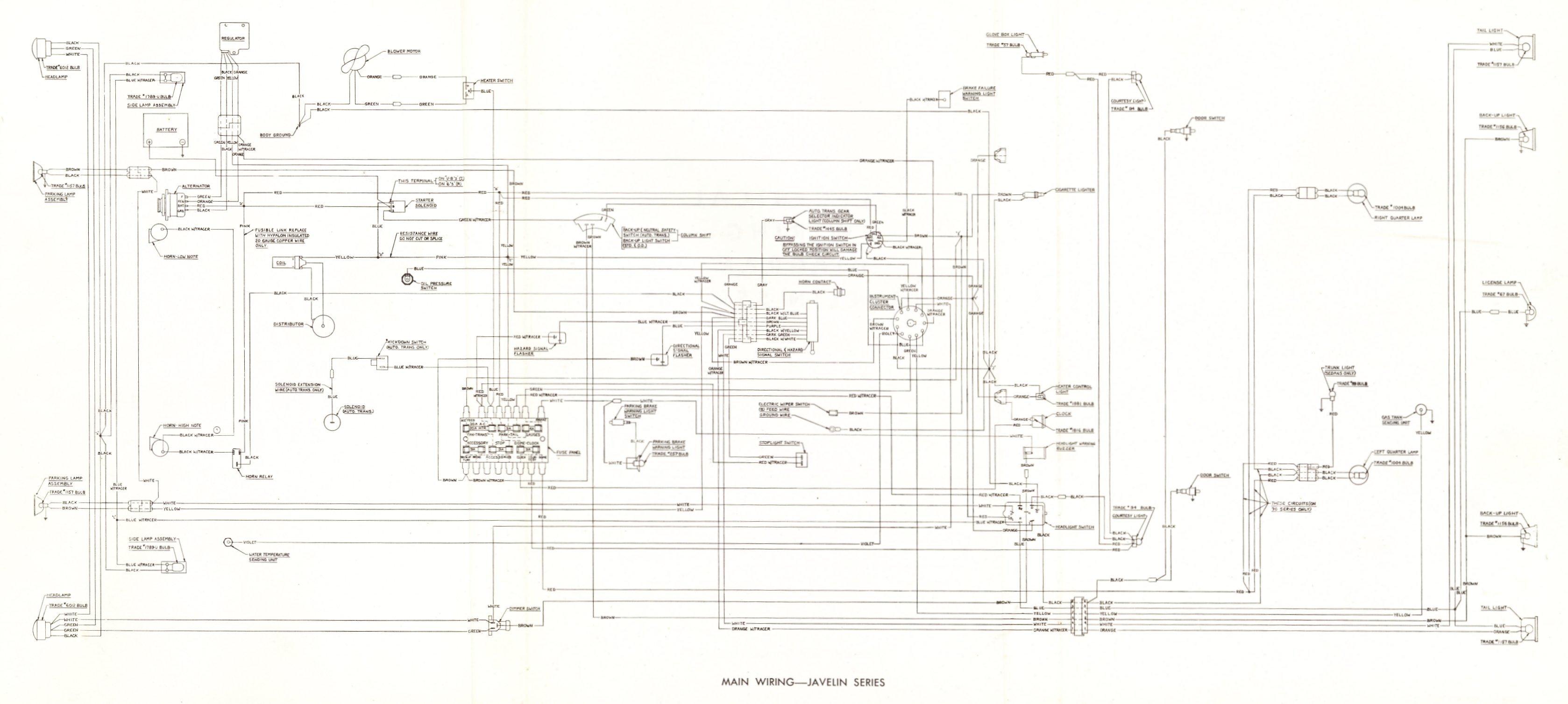 AL_9031] 1969 Amc Amx Wiring Diagram Wiring DiagramFuni Indi Zidur Olyti Embo Ungo Momece Mohammedshrine Librar Wiring 101
