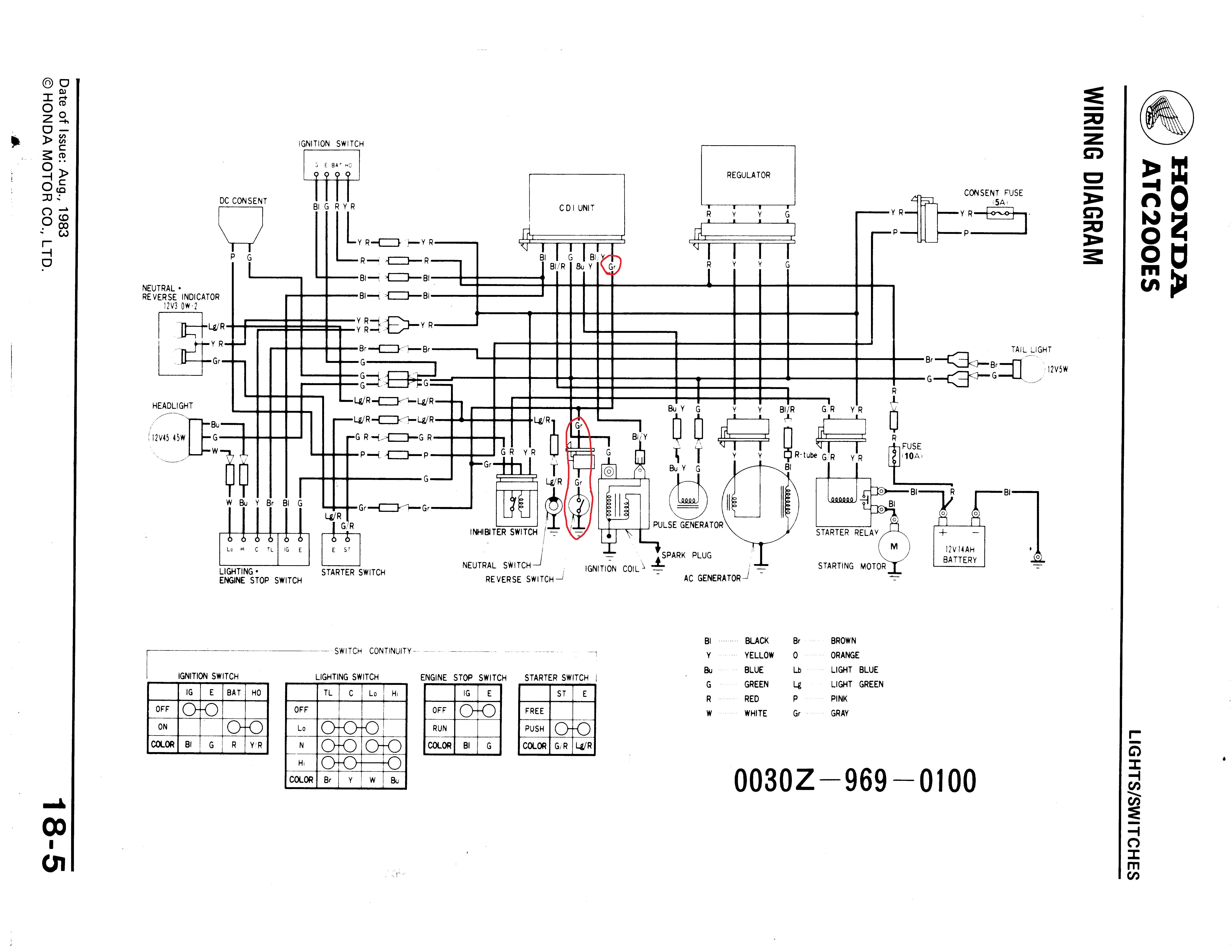 Outstanding Honda Trx 300 Atv Wiring Diagram 1991 General Wiring Diagram Data Wiring Cloud Orsalboapumohammedshrineorg