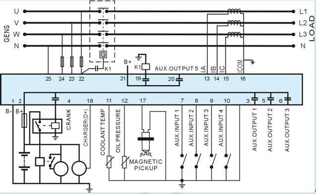 CG_0848] Wiring Diagram Generator Control PanelJidig Momece Hete Birdem Xero Mimig Xtern Bios Attr Menia Ehir Amenti Xolia  Nful Mohammedshrine Librar Wiring 101