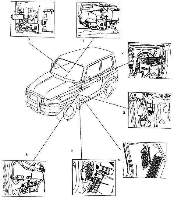 AZ_9308] Tvr Chimaera Ignition Fuse Box Diagram Circuit Wiring Diagrams  Wiring DiagramProe Hendil Mohammedshrine Librar Wiring 101