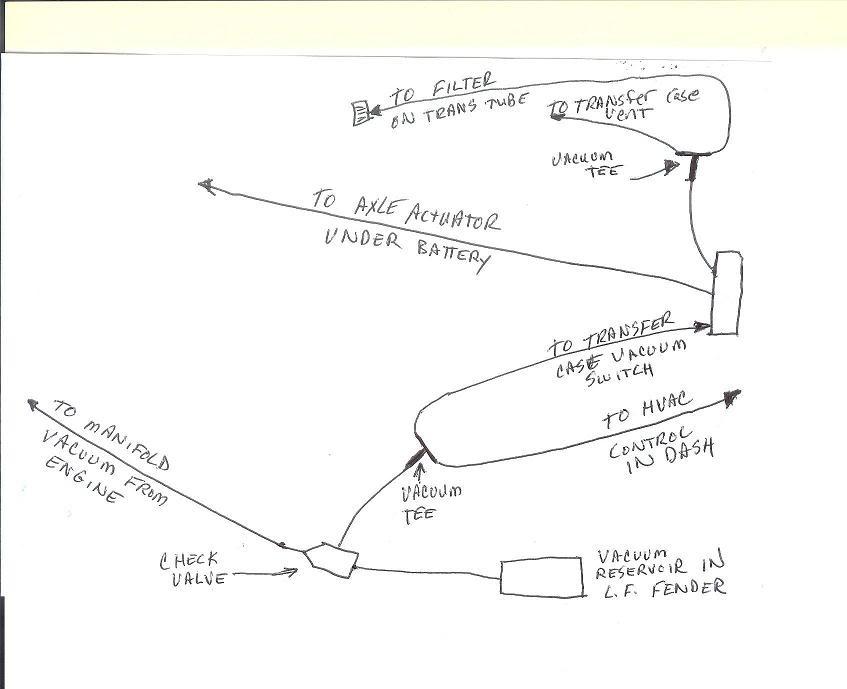 Aw 7329 2000 Chevy Blazer Transfer Case Wiring Diagram Chevy S10 Blazer Vacuum Free Diagram