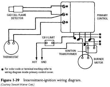 Oil Burner Wiring Diagram from static-cdn.imageservice.cloud