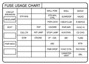 [SCHEMATICS_4CA]  VN_0709] 97 Pontiac Grand Prix Fuse Box | 1998 Pontiac Grand Prix Interior Fuse Box Diagram |  | Ally Perm Hila Caci Phae Mohammedshrine Librar Wiring 101