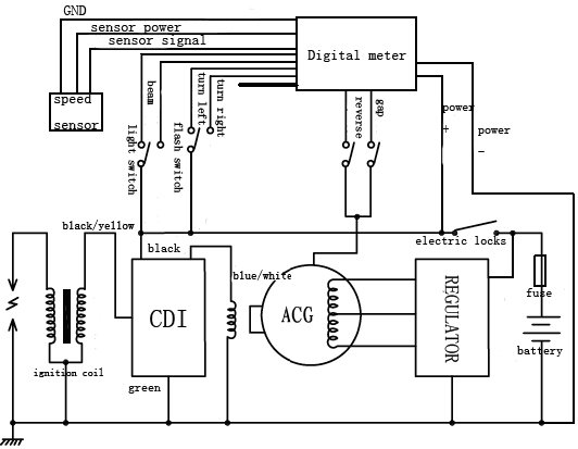 [GJFJ_338]  AZ_1894] Wiring Diagram Lifan 125 Download Diagram | Lifan 250cc Wiring Diagram |  | Kapemie W Mohammedshrine Librar Wiring 101