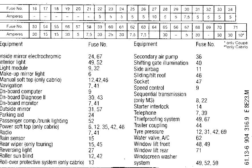 [DVZP_7254]   WS_8815] 1999 Bmw Fuse Box | 1999 Bmw Fuse Box |  | Indi Boapu Nuvit Etic Mohammedshrine Librar Wiring 101