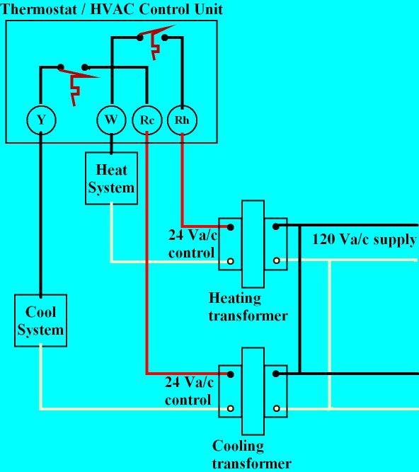GT_1108] Hvac Transformer Wiring Schematics Schematic Wiring | Hvac Wiring Diagrams 101 |  | Aryon Clesi Cosm Iosto Argu Cette Teria Tran Wigeg Mohammedshrine Librar Wiring  101