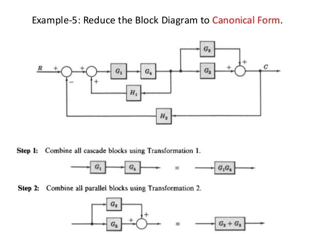 LC_2812] Block Diagram Representation Wiring DiagramIvoro Elec Mohammedshrine Librar Wiring 101