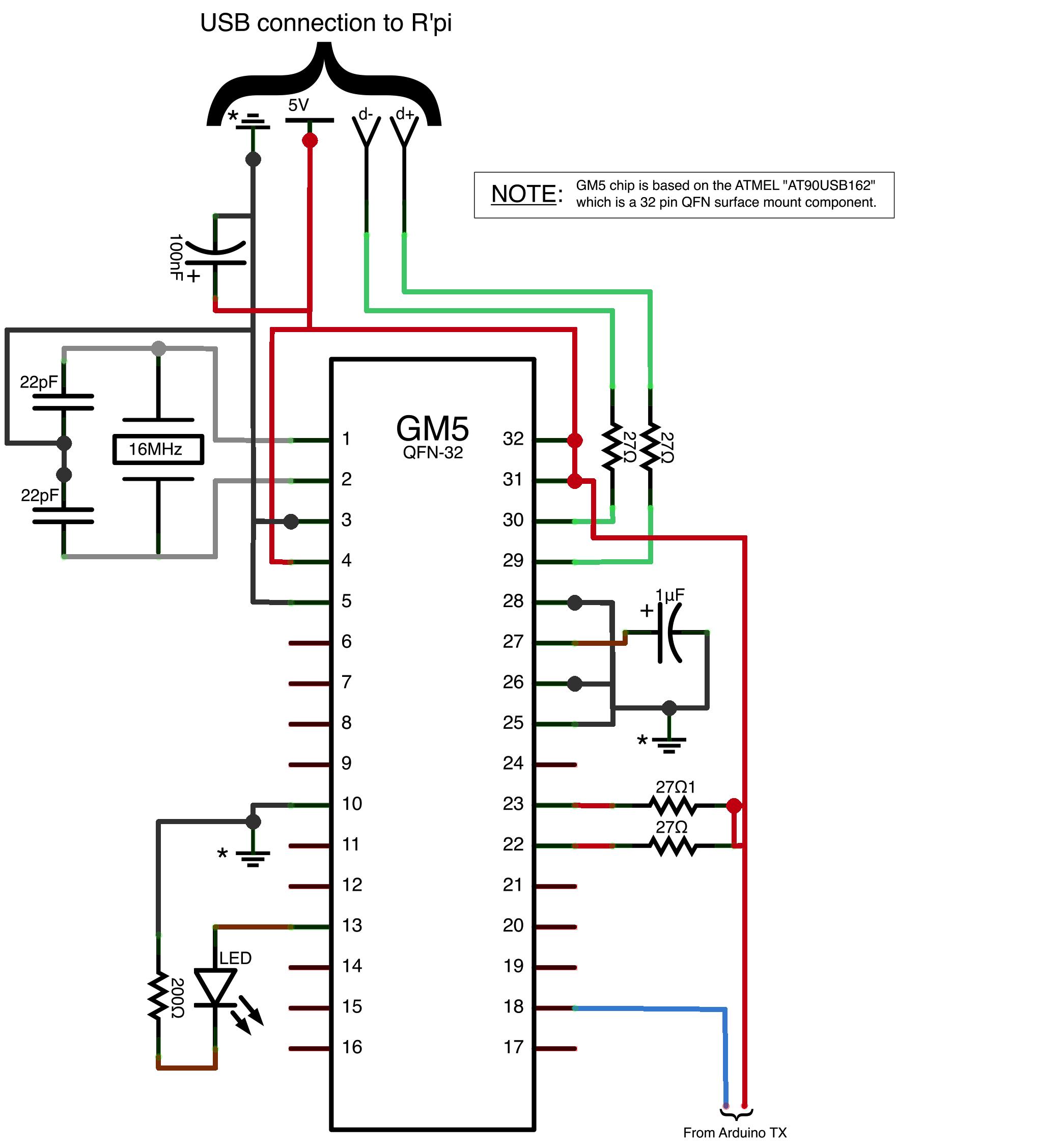 LZ_2323] Midi To Usb Wiring Diagram Schematic WiringIcand Ixtu Phae Mohammedshrine Librar Wiring 101