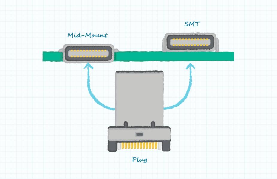 Wv 9525 Usb Power Plug Wiring Diagram Schematic Wiring