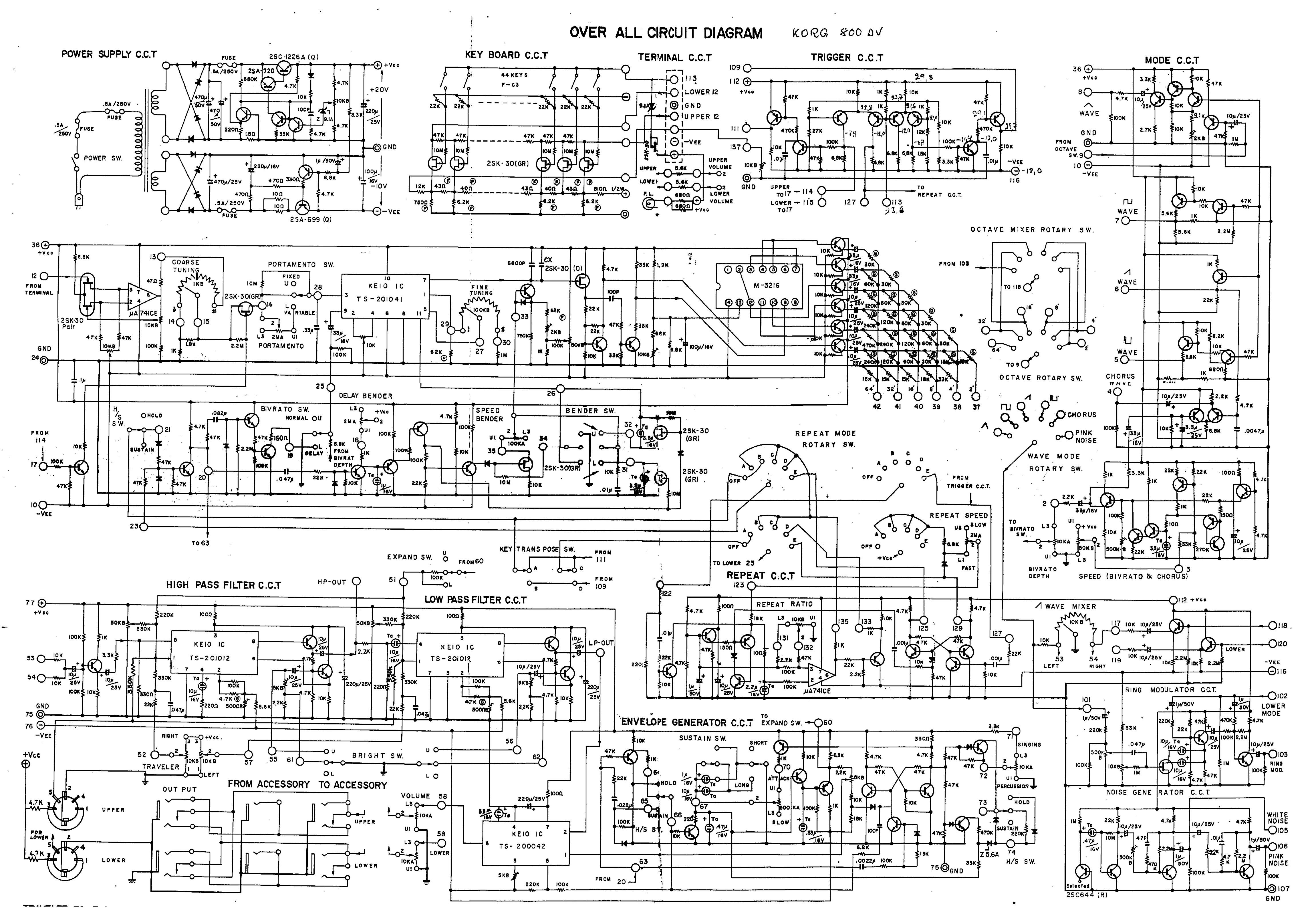 [FPER_4992]  ZL_2590] Prophet Wiring Diagram Download Diagram | Prophet Wiring Diagram |  | Hutpa Barba Hroni Barba Intel Meric Cajos Alia Ogeno Licuk Oidei Trons  Mohammedshrine Librar Wiring 101