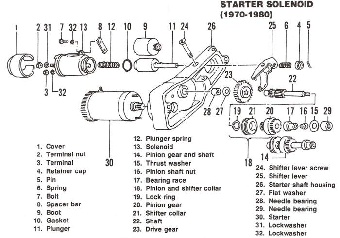bridgeport wiring diagram ra 1877  a wiring diagram for 83 shovelhead wiring diagram  a wiring diagram for 83 shovelhead