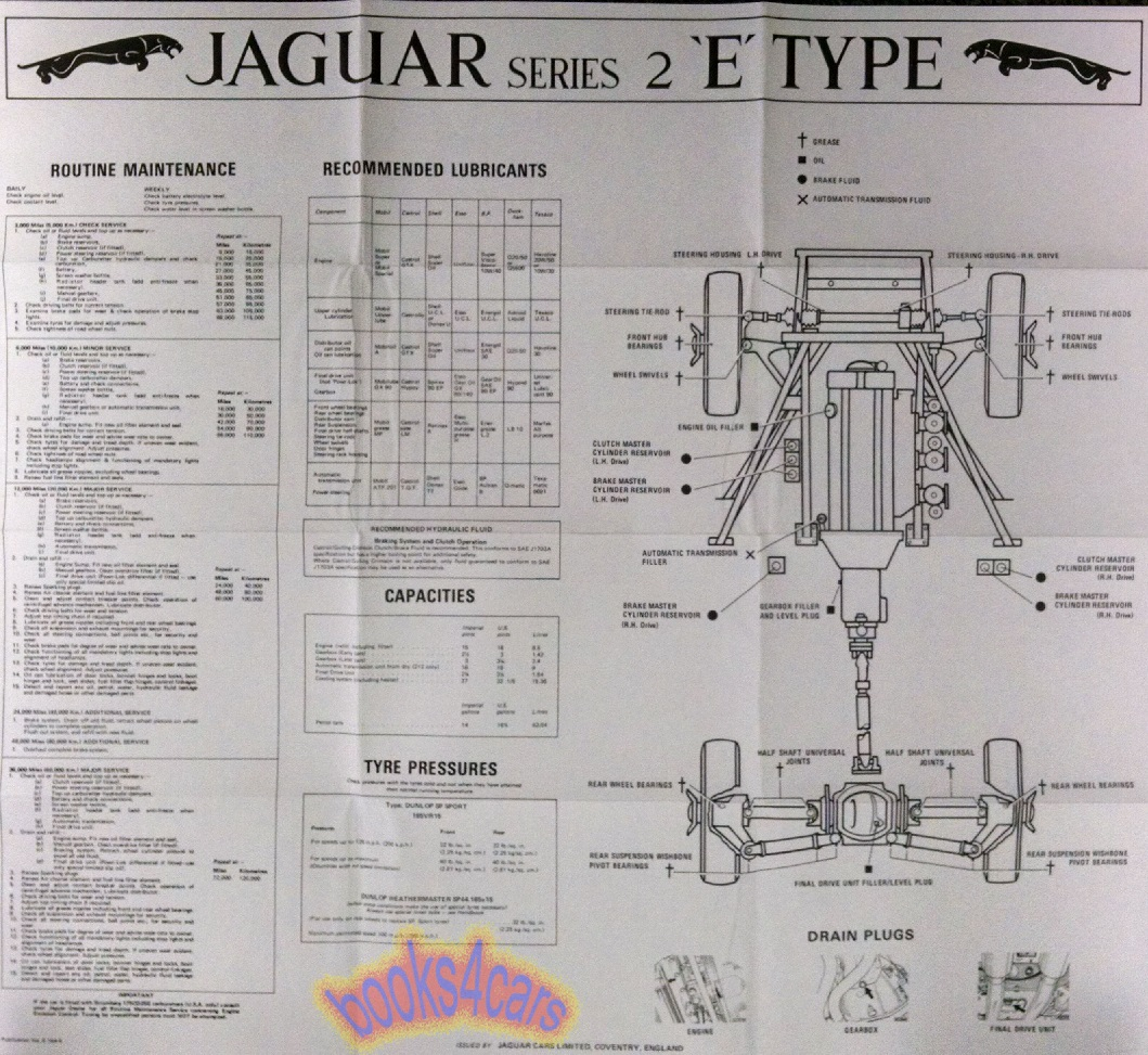 Admirable 1974 Jaguar Xke Wiring Diagram Basic Electronics Wiring Diagram Wiring Cloud Animomajobocepmohammedshrineorg