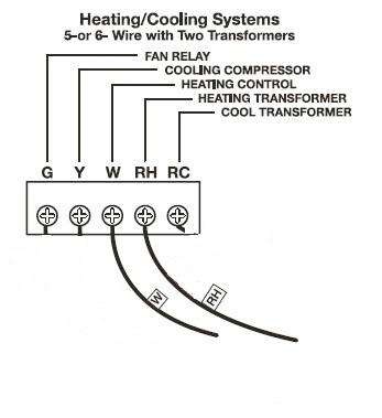 2wire Thermostat Diagram 1993 F150 Fuse Diagram Under Hood Gravely Pujaan Hati Jeanjaures37 Fr