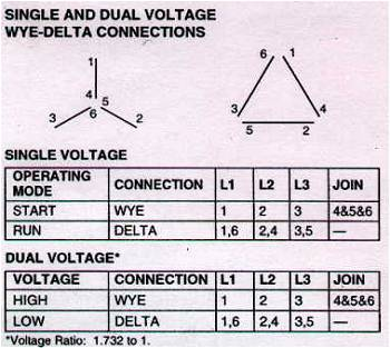 6 lead 3 phase motor wiring diagram - 2002 e150 fuse diagram for wiring  diagram schematics  wiring diagram schematics