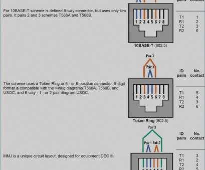 RD_9762] Wiring Diagrams Cat 6 Wiring Diagram Wall Jack Keystone Jack Wiring  Schematic Wiring