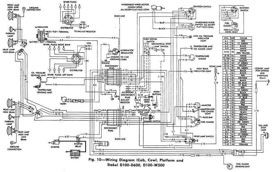 [DIAGRAM_09CH]  Dodge M37 Wiring Schematic - Wiring Diagrams   Dodge M37 Wiring Harness      seek.know.lesvignoblesguimberteau.fr