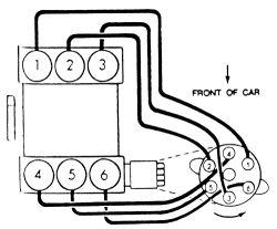 99 Accord Spark Wire Diagram - Harley Davidson Fxr Wiring Diagram for Wiring  Diagram Schematics | 99 Honda Accord Spark Wire Diagram |  | Wiring Diagram Schematics
