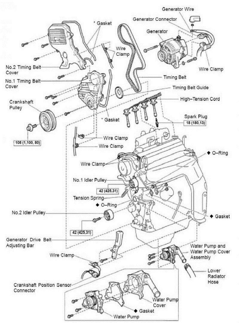 [QMVU_8575]  MX_8012] Toyota Camry Timing Belt Diagram On Toyota 4Runner Belt Routing  Schematic Wiring | 1990 Toyota Camry Engine Diagram |  | Over Lexor Rimen Wigeg Mohammedshrine Librar Wiring 101