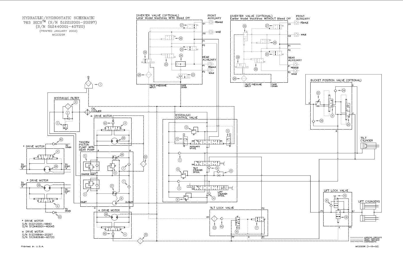 Astounding Bobcat 843 Skid Steer Wiring Diagram Wiring Library Wiring Cloud Gufailluminateatxorg